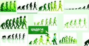 Чарлз Дарвин теория на еволюцията