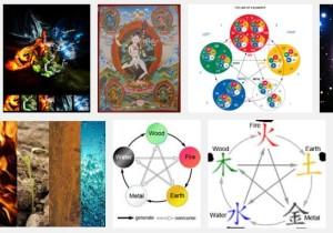 енергия на петте елемента