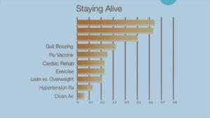 Колко дълго ще живееш? Тест