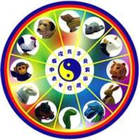 Зодиите по китайския хороскоп - щастливите числа
