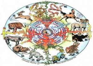 Вижте какви сте според Китайския зодиак!