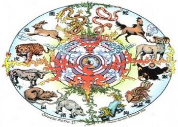Легенда за възникването на Китайския календар