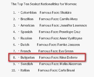 Българките се наредиха в челната десетка