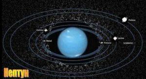 Нептун и спътниците му