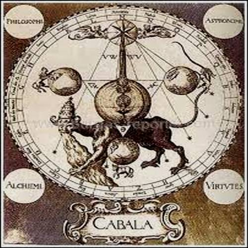 С Кабала проверете своя късмет (ТЕСТ)