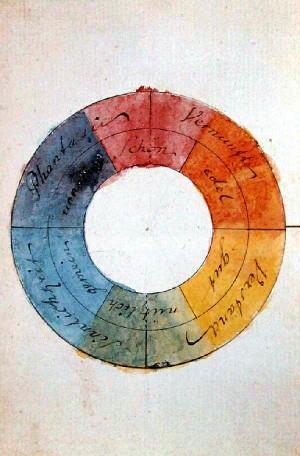 Психология на цветовете е създадена през 1809 от Гьоте