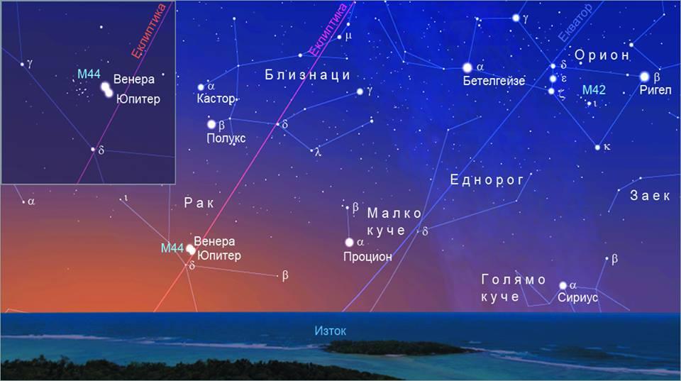Венера и Юпитер се съюзяват – очаквайте вълшебства
