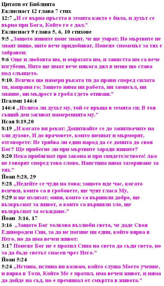 Цитати от Библията за живот след смъртта