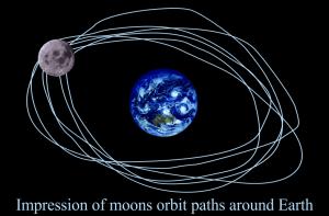 Лунната орита