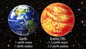 Между Кеплер и Земята има доста прилики