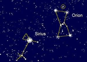 Разположение на звездата Сириус на небосклона
