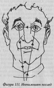 език на тялото поглед