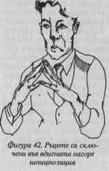 езикът на тялото сключване на ръцете