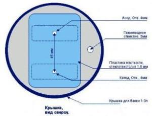 Рисунка 3 - как работи уредът за жива вода