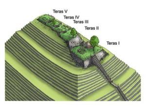 Реконструкция на предполагаемата пирамида на Гунунг Паданг в Индонезия
