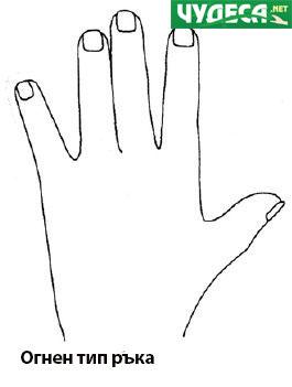 хиромантия гледане на ръка 26