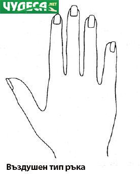 хиромантия гледане на ръка 24