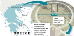 Открита е древна гробница в Амфиполис