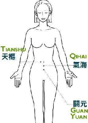 рефлексотерапия точков масаж су джок акупресура 04