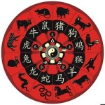 Китайски зодии, китайски хороскоп