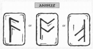 Значение на отделните руни - Ansuz