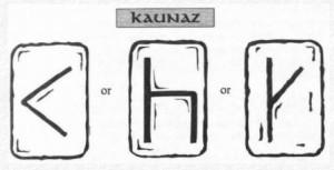 Значение на отделните руни - Kaunaz