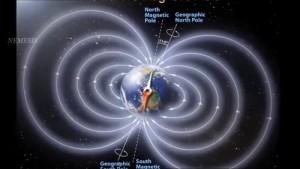 Магнитното поле на Земята