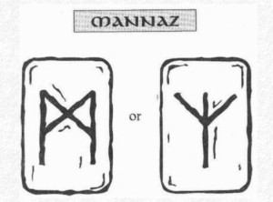 Значение на отделните руни - Mannaz