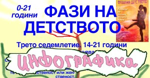 Bernard Lievegoed Бернард Ливегуд Лийвехуд