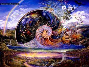материя дух бог Брахман и Атман