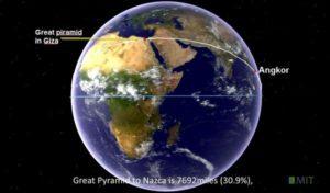 Разстоянието от Ангор в Камбоджа до Великата пирамида Гиза в Египет е 7692 мили.