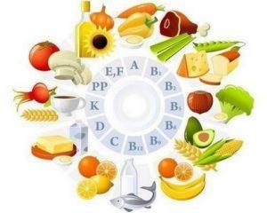 Антиоксиданти и витамини в храните.