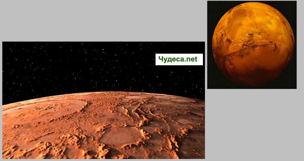 Марс в 12-те зодии. Тълкования и значения