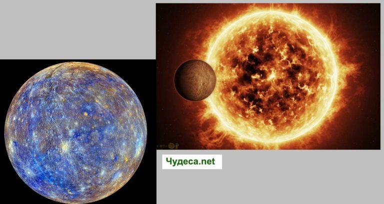 Меркурий в зодиакалните знаци