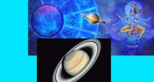 Сатурн в зодиакалните знаци