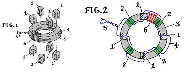 Изображение на генератор на свободна енергия с феромагнитна сърцевина.