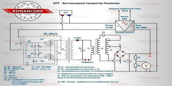Без горивни генератори на Романов
