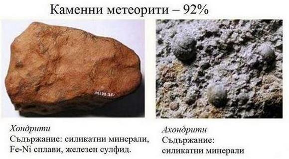 Каменни метеорити – 92%