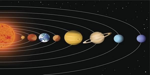 Планетите в Слънчевата система