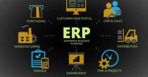 ЕРП система erp-system