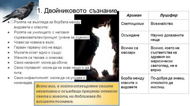 Ясновидство в ежедневието - 01-09