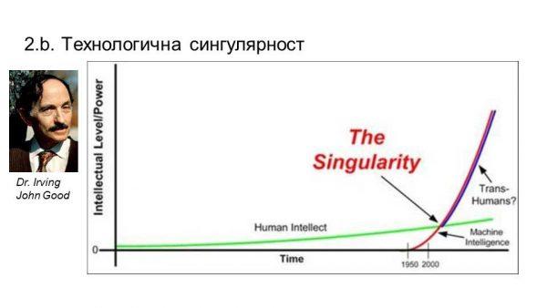 singularity-singulyarnost-06